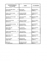 liste-assistantes-maternelles-agreees